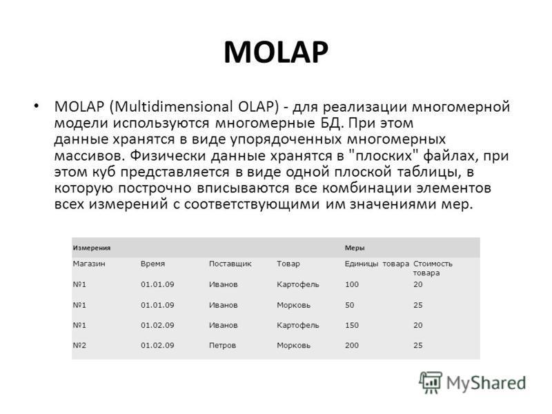 MOLAP MOLAP (Multidimensional OLAP) - для реализации многомерной модели используются многомерные БД. При этом данные хранятся в виде упорядоченных многомерных массивов. Физически данные хранятся в