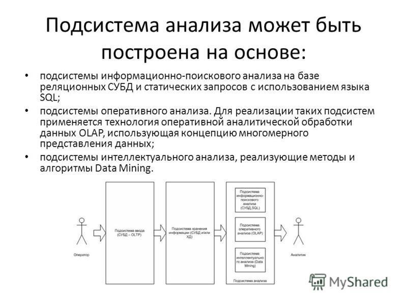 Подсистема анализа может быть построена на основе: подсистемы информационно-поискового анализа на базе реляционных СУБД и статических запросов с использованием языка SQL; подсистемы оперативного анализа. Для реализации таких подсистем применяется тех