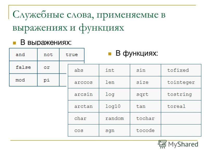 Служебные слова, применяемые в выражениях и функциях В выражениях: В функциях: