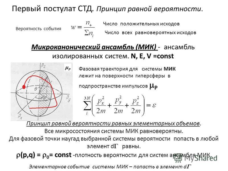 Первый постулат СТД. Принцип равной вероятности. Вероятность события Число положительных исходов Число всех равновероятных исходов Микроканонический ансамбль (МИК) N, E, V =const Микроканонический ансамбль (МИК) - ансамбль изолированных системм. N, E