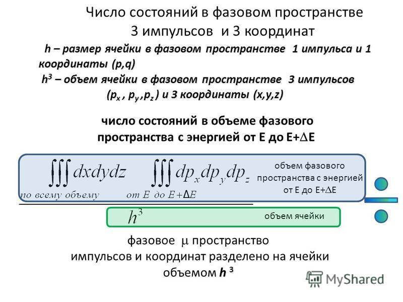 H h 3 – объем ячейки в фазовом пространстве 3 импульсов (p x, p y,p z ) и 3 координаты (x,y,z) H h 3 – объем ячейки в фазовом пространстве 3 импульсов (p x, p y,p z ) и 3 координаты (x,y,z) Число состояний в фазовом пространстве 3 импульсов и 3 коорд