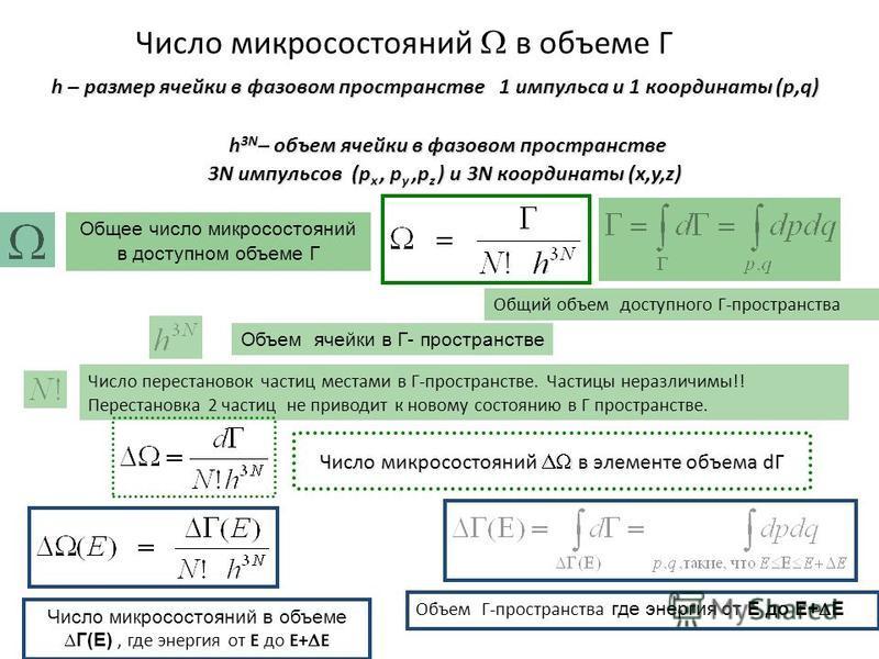 Число микросостояний в объеме Г H h 3N – объем ячейки в фазовом пространстве h 3N – объем ячейки в фазовом пространстве 3N импульсов (p x, p y,p z ) и 3N координаты (x,y,z) h – размер ячейки в фазовом пространстве 1 импульса и 1 координаты (p,q) Общи