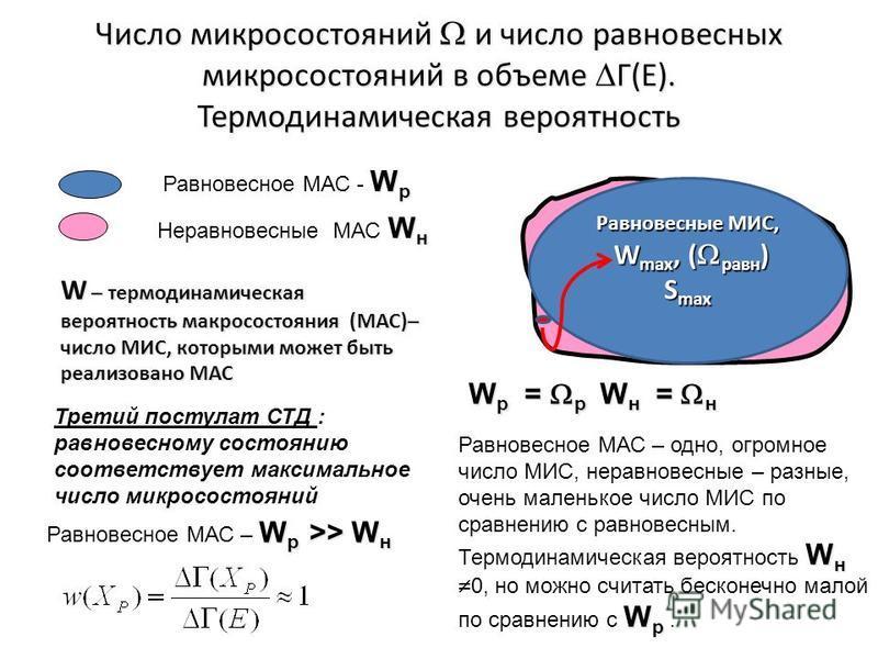 Число микросостояний и число равновесных микросостояний в объеме Г(Е). Термодинамическая вероятность Равновесные МИС, W max, ( равн ) W max, ( равн ) S max W – термодинамическая вероятность микросостояния (МАС)– число МИС, которыми может быть реализо