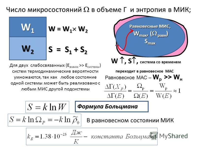 Число микросостояний в объеме Г и энтропия в МИК; W1W1W1W1 W2W2W2W2 W = W 1 W 2 S = S 1 + S 2 Равновесные МИС, W max, ( равн ) W max, ( равн ) S max W, S, системма со временем переходит в равновесное МАС переходит в равновесное МАС В равновесном сост