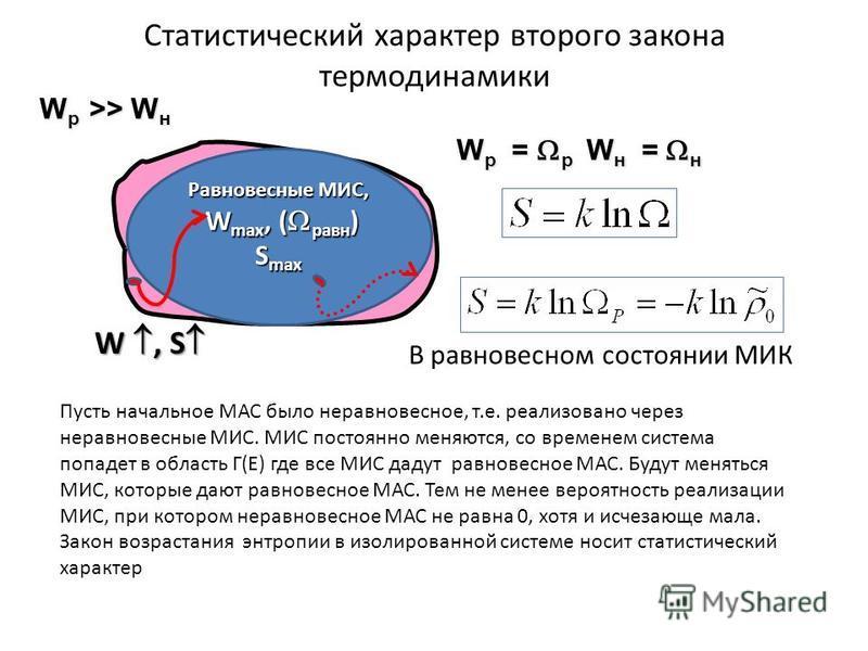 Статистический характер второго закона термодинамики Равновесные МИС, W max, ( равн ) W max, ( равн ) S max W, S W, S W р >> W н В равновесном состоянии МИК W р = р W н = н Пусть начальное МАС было неравновесное, т.е. реализовано через неравновесные