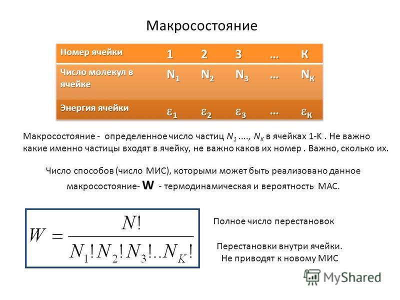 Макросостояние Макросостояние - определенное число частиц N 1...., N K в ячейках 1-K. Не важно какие именно частицы входят в ячейку, не важно каков их номер. Важно, сколько их. W Число способов (число МИС), которыми может быть реализовано данное макр