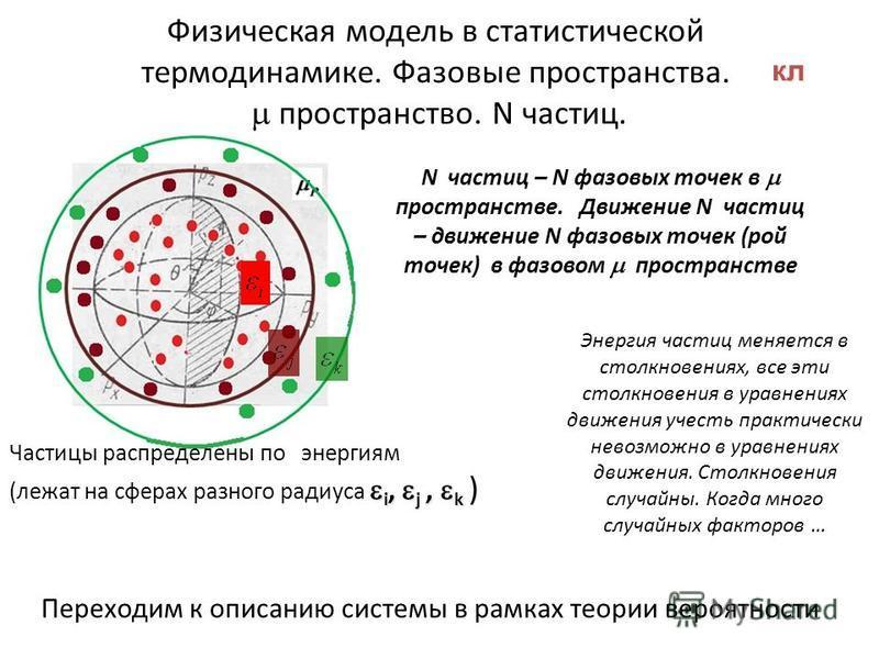 Физическая модель в статистической термодинамике. Фазовые пространства. пространство. N частиц. N частиц – N фазовых точек в пространстве. Движение N частиц – движение N фазовых точек (рой точек) в фазовом пространстве Энергия частиц меняется в столк