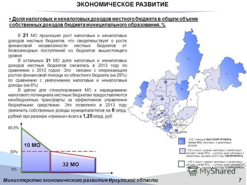 Министерство экономического развития Иркутской области 7 ЭКОНОМИЧЕСКОЕ РАЗВИТИЕ Доля налоговых и неналоговых доходов местного бюджета в общем объеме собственных доходов бюджета муниципального образования, % 85,5% 50% 0% 32 МО 10 МО В 21 МО произошел