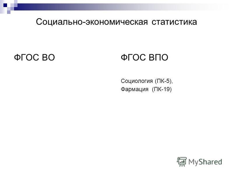 Социально-экономическая статистика ФГОС ВОФГОС ВПО Социология (ПК-5), Фармация (ПК-19)