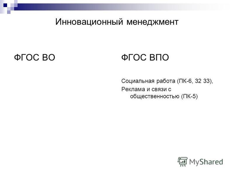 Инновационный менеджмент ФГОС ВОФГОС ВПО Социальная работа (ПК-6, 32 33), Реклама и связи с общественностью (ПК-5)