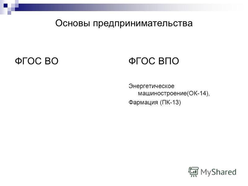 Основы предпринимательства ФГОС ВОФГОС ВПО Энергетическое машиностроение(ОК-14), Фармация (ПК-13)