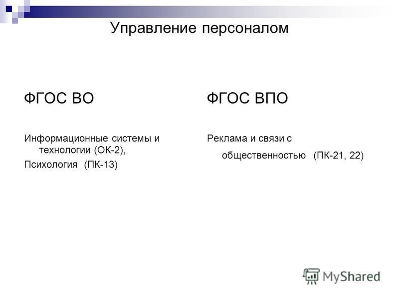 Управление персоналом ФГОС ВО Информационные системы и технологии (ОК-2), Психология (ПК-13) ФГОС ВПО Реклама и связи с общественностью (ПК-21, 22)