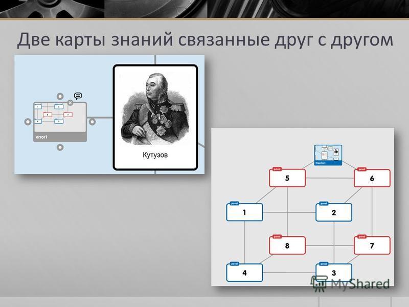 Две карты знаний связанные друг с другом