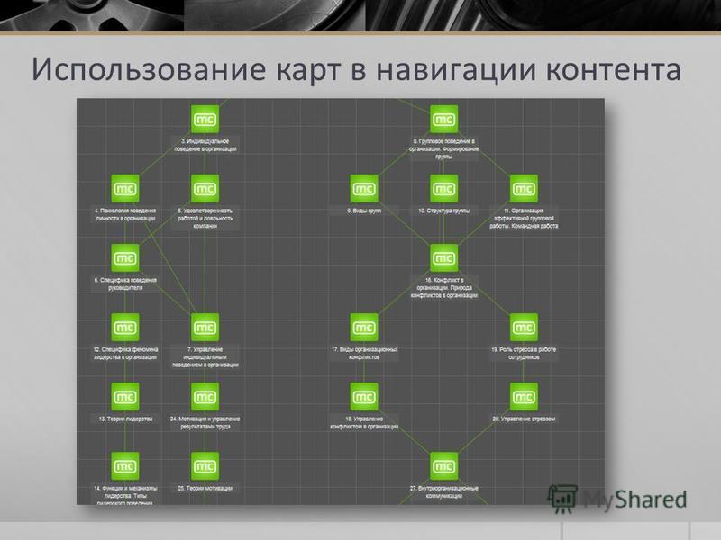 Использование карт в навигации контента