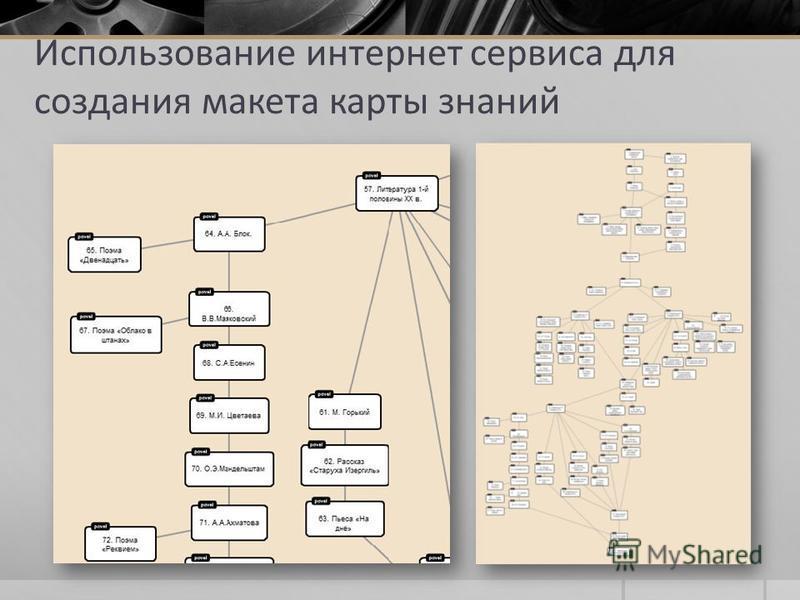 Использование интернет сервиса для создания макета карты знаний