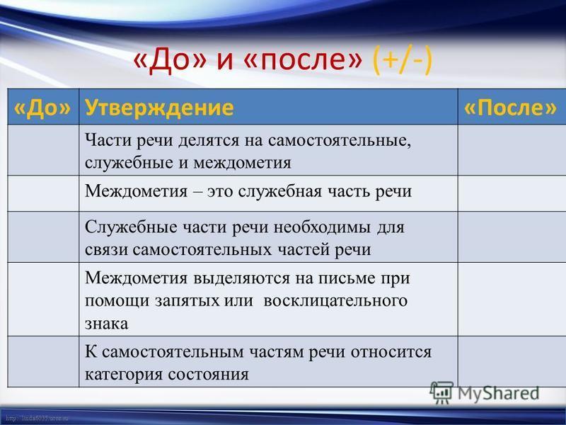 http://linda6035.ucoz.ru/ «До» и «после» (+/-) «До»Утверждение«После» Части речи делятся на самостоятельные, служебные и междометия Междометия – это служебная часть речи Служебные части речи необходимы для связи самостоятельных частей речи Междометия