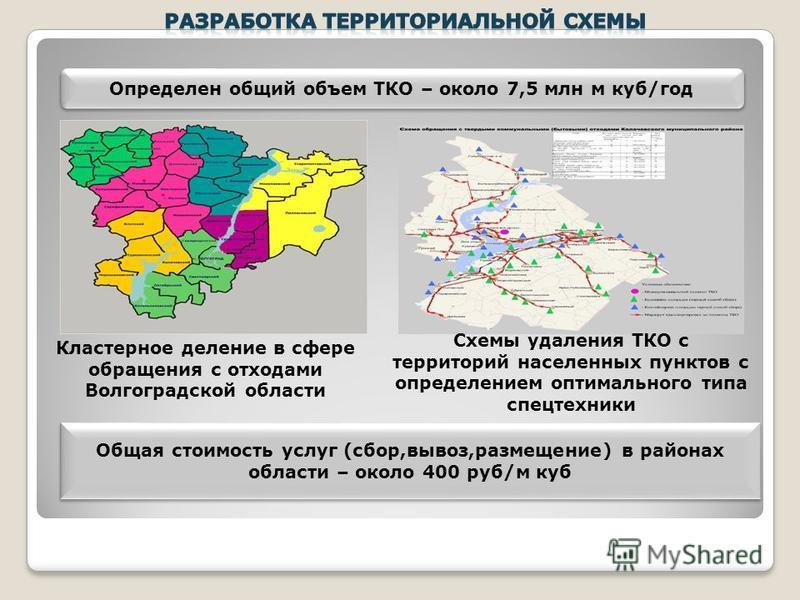 Кластерное деление в сфере обращения с отходами Волгоградской области Схемы удаления ТКО с территорий населенных пунктов с определением оптимального типа спецтехники Общая стоимость услуг (сбор,вывоз,размещение) в районах области – около 400 руб/м ку