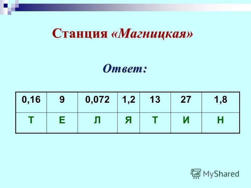 Станция « Магницкая » Ответ : 0,1690,0721,213271,8 ТЕЛЯТИН