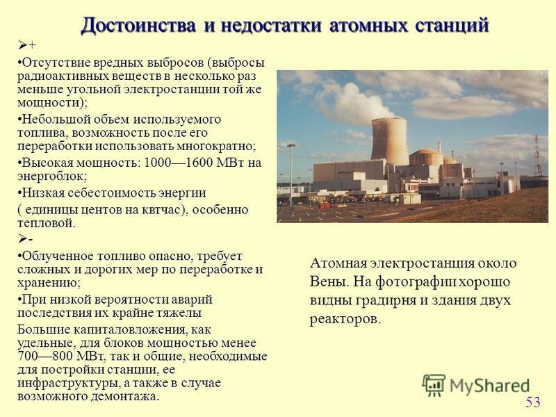 53 Достоинства и недостатки атомных станций Атомная электростанция около Вены. На фотографии хорошо видны градирня и здания двух реакторов. + Отсутствие вредных выбросов (выбросы радиоактивных веществ в несколько раз меньше угольной электростанции то