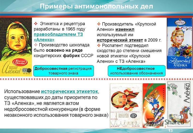 Примеры антимонопольных дел Этикетка и рецептура разработаны в 1965 году правообладателем ТЗ «Аленка» Производство шоколада было освоено на ряде кондитерских фабрик СССР 13 Использование исторических этикеток, существовавших до даты приоритета по ТЗ