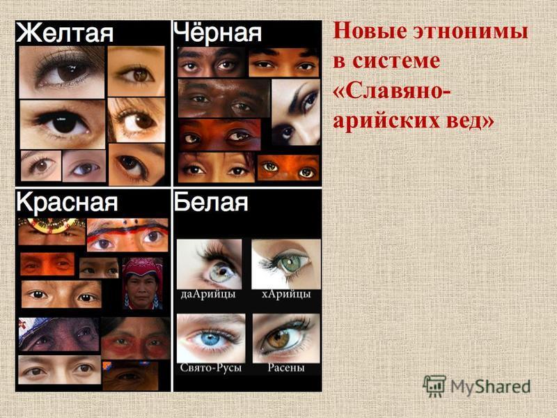 Новые этнонимы в системе «Славяно- арийских вед»