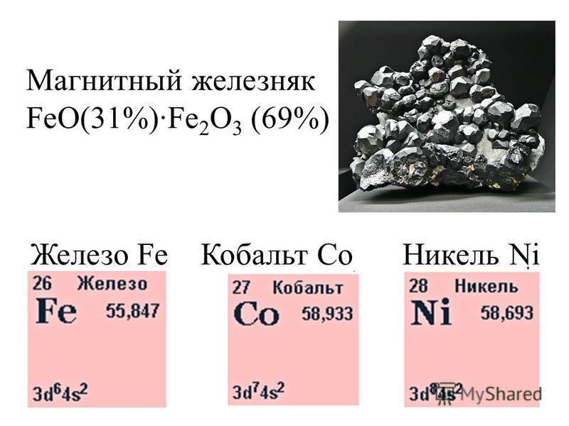 Кобальт Co Магнитный железняк FeO(31%)·Fe 2 O 3 (69%) Железо Fe Никель Ni