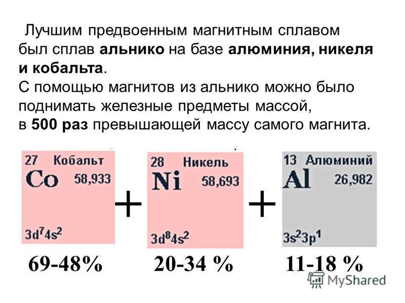 Лучшим предвоенным магнитным сплавом был сплав альнико на базе алюминия, никеля и кобальта. С помощью магнитов из альнико можно было поднимать железные предметы массой, в 500 раз превышающей массу самого магнита. 69-48% 20-34 % 11-18 % ++
