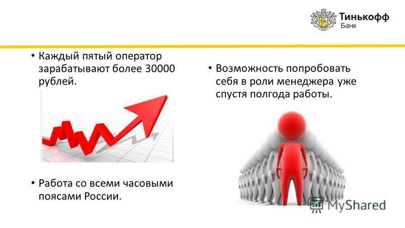 Каждый пятый оператор зарабатывают более 30000 рублей. Работа со всеми часовыми поясами России. Возможность попробовать себя в роли менеджера уже спустя полгода работы.