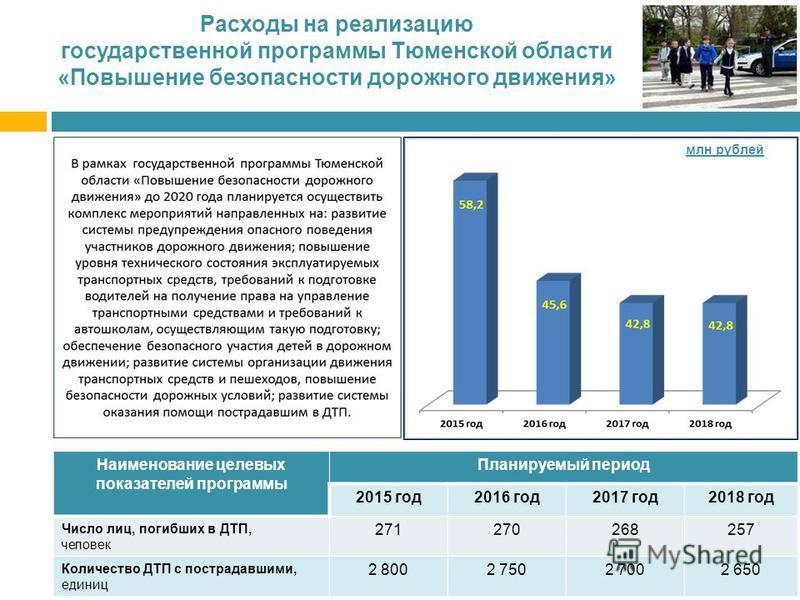 Расходы на реализацию государственной программы Тюменской области «Повышение безопасности дорожного движения» Наименование целевых показателей программы Планируемый период 2015 год 2016 год 2017 год 2018 год Число лиц, погибших в ДТП, человек 2712702