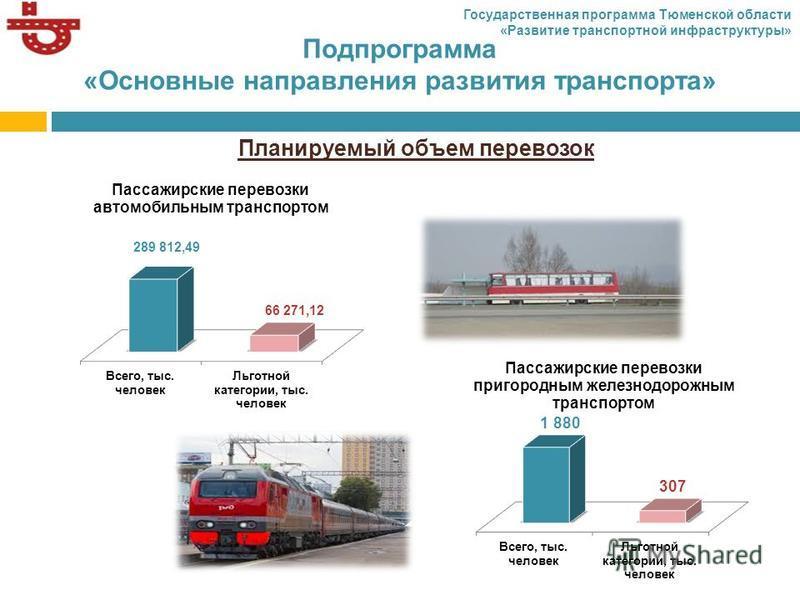 Планируемый объем перевозок Подпрограмма «Основные направления развития транспорта» Государственная программа Тюменской области «Развитие транспортной инфраструктуры»