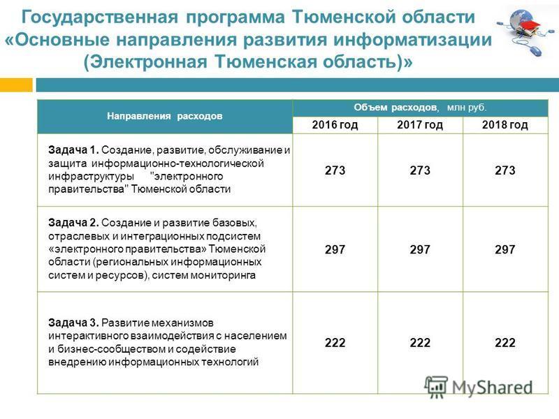 Направления расходов Объем расходов, млн руб. 2016 год 2017 год 2018 год Задача 1. Создание, развитие, обслуживание и защита информационно-технологической инфраструктуры