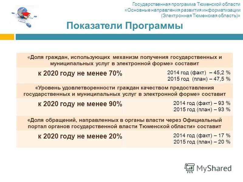 Показатели Программы «Доля граждан, использующих механизм получения государственных и муниципальных услуг в электронной форме» составит к 2020 году не менее 70% 2014 год (факт) – 45,2 % 2015 год (план) – 47,5 % «Уровень удовлетворенности граждан каче