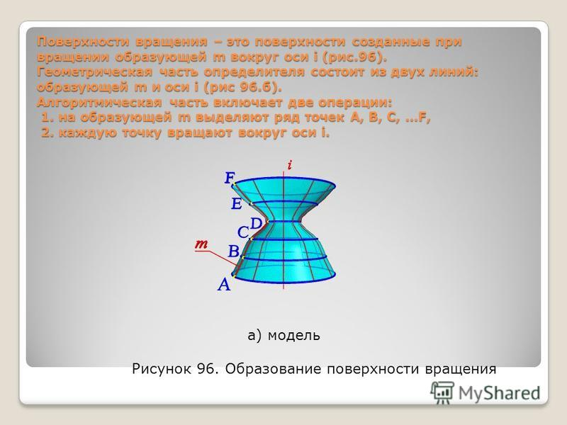 Поверхности вращения – это поверхности созданные при вращении образующей m вокруг оси i (рис.96). Геометрическая часть определителя состоит из двух линий: образующей m и оси i (рис 96.б). Алгоритмическая часть включает две операции: 1. на образующей