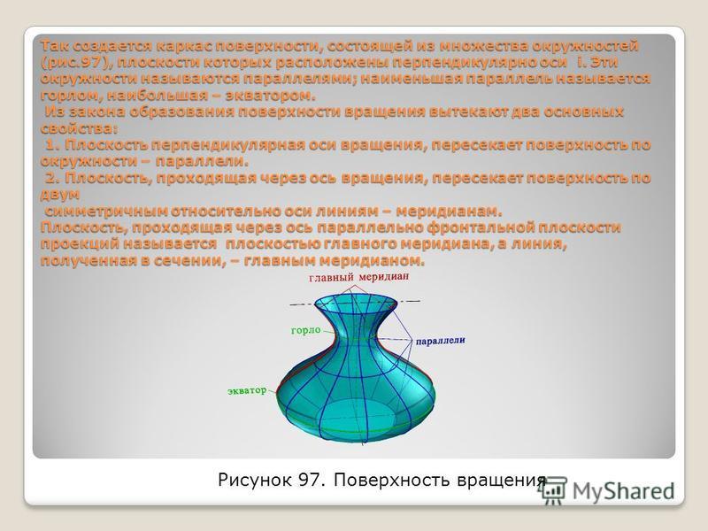 Так создается каркас поверхности, состоящей из множества окружностей (рис.97), плоскости которых расположены перпендикулярно оси i. Эти окружности называются параллелями; наименьшая параллель называется горлом, наибольшая – экватором. Из закона образ
