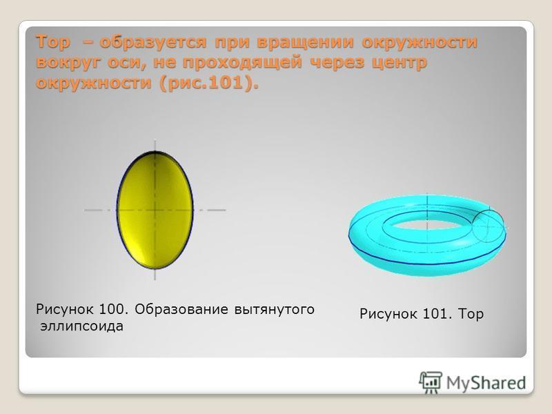 Тор – образуется при вращении окружности вокруг оси, не проходящей через центр окружности (рис.101). Рисунок 100. Образование вытянутого эллипсоида Рисунок 101. Тор