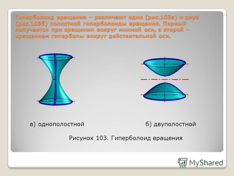 Гиперболоид вращения – различают одно (рис.103 а) и двух (рис.103 б) полостной гиперболоиды вращения. Первый получается при вращении вокруг мнимой оси, а второй – вращением гиперболы вокруг действительной оси. а) однополостной б) двуполостной Рисунок