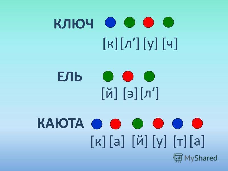 КЛЮЧ КАЮТА ЕЛЬ [к] [л][у] [ч] [й][э] [л] [к] [й] [а] [у] [т] [а]