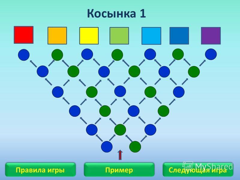 Косынка 1 Правила игры Пример Следующая игра