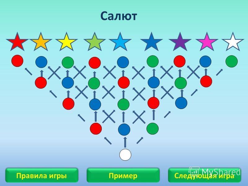 Салют Правила игры Пример Следующая игра