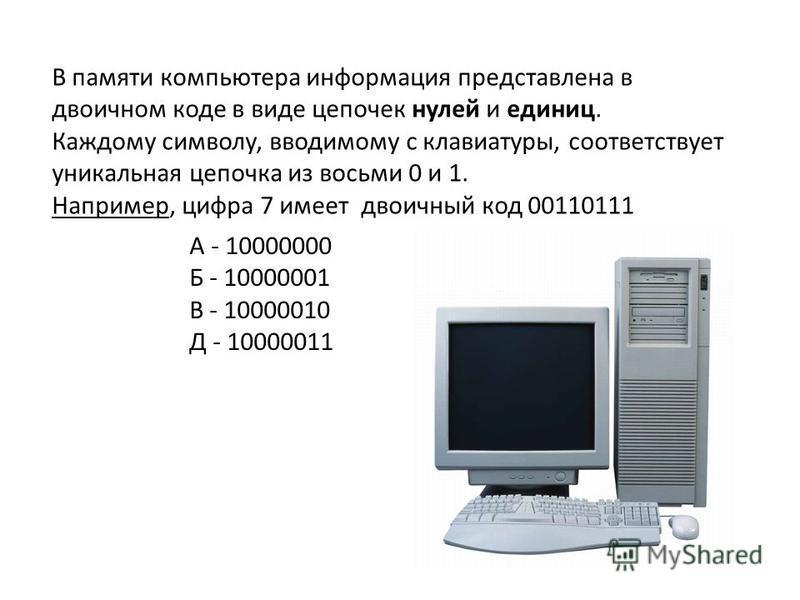 В памяти компьютера информация представлена в двоичном коде в виде цепочек нулей и единиц. Каждому символу, вводимому с клавиатуры, соответствует уникальная цепочка из восьми 0 и 1. Например, цифра 7 имеет двоичный код 00110111 А - 10000000 Б - 10000