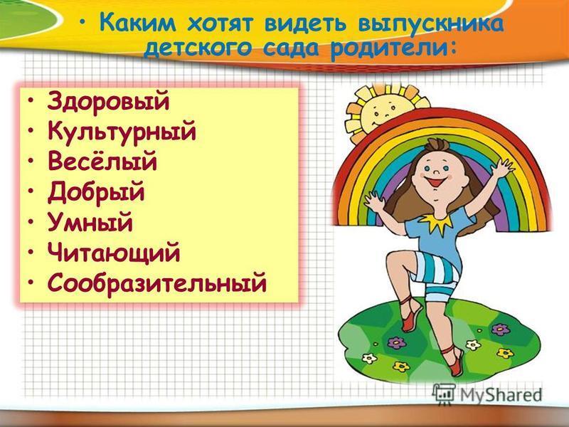 Каким хотят видеть выпускника детского сада родители: Здоровый Культурный Весёлый Добрый Умный Читающий Сообразительный