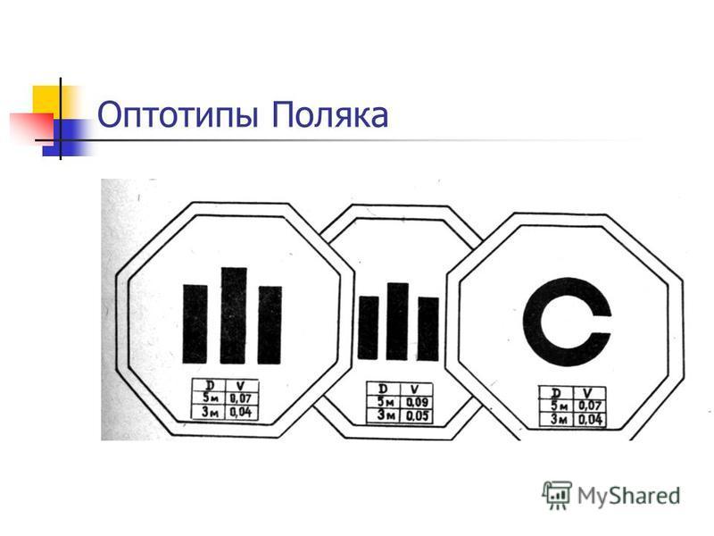 Оптотипы Поляка