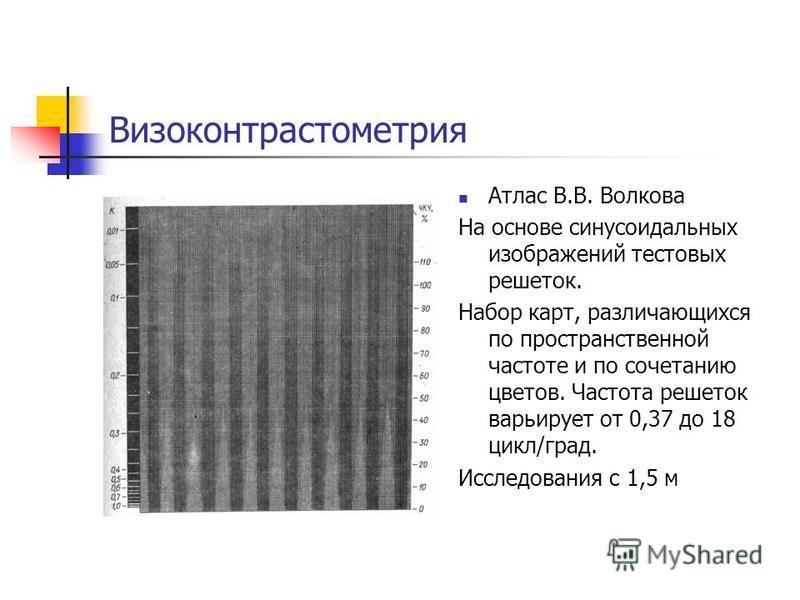 Визоконтрастометрия Атлас В.В. Волкова На основе синусоидальных изображений тестовых решеток. Набор карт, различающихся по пространственной частоте и по сочетанию цветов. Частота решеток варьирует от 0,37 до 18 цикл/град. Исследования с 1,5 м