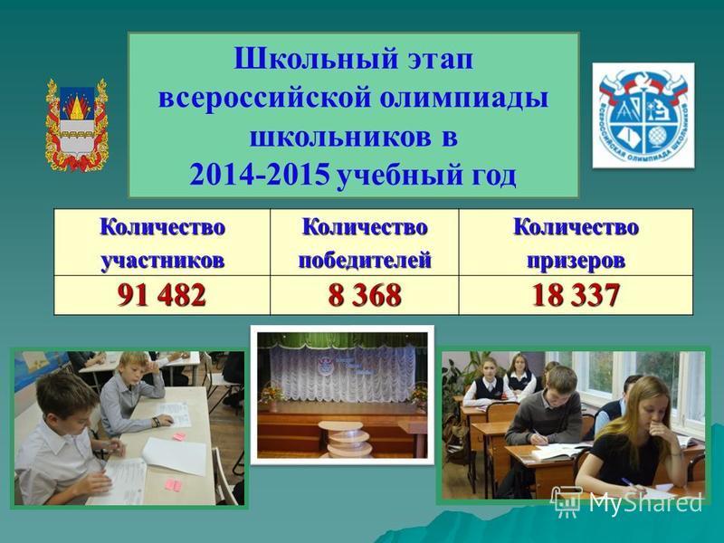 Школьный этап всероссийской олимпиады школьников в 2014-2015 учебный год Количество участников Количество победителей Количество призеров 91 482 8 368 18 337