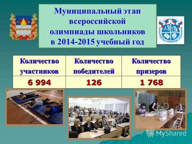 Муниципальный этап всероссийской олимпиады школьников в 2014-2015 учебный год Количество участников Количествопобедителей Количество призеров 6 994 126 1 768