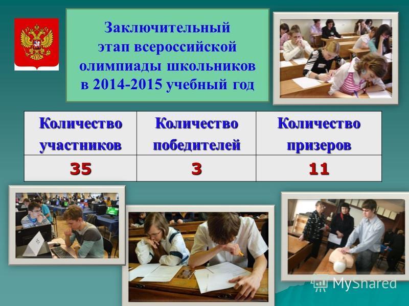 Заключительный этап всероссийской олимпиады школьников в 2014-2015 учебный год Количество участников Количествопобедителей Количество призеров 35311