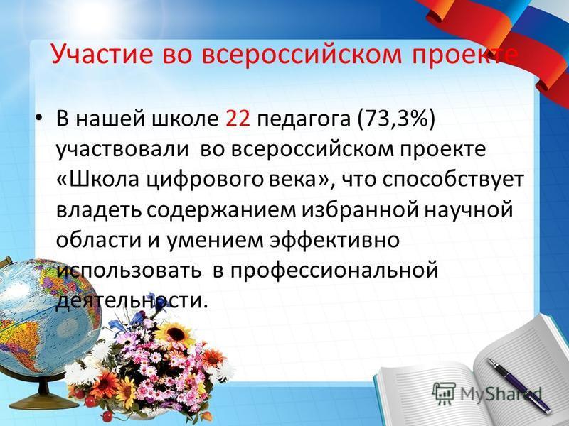 Участие во всероссийском проекте В нашей школе 22 педагога (73,3%) участвовали во всероссийском проекте «Школа цифрового века», что способствует владеть содержанием избранной научной области и умением эффективно использовать в профессиональной деятел