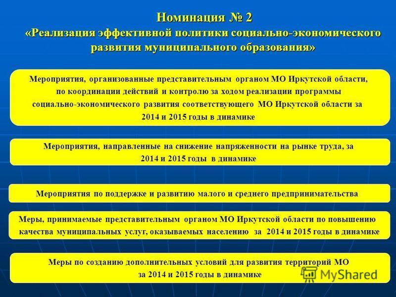 Мероприятия, организованные представительным органом МО Иркутской области, по координации действий и контролю за ходом реализации программы социально-экономического развития соответствующего МО Иркутской области за 2014 и 2015 годы в динамике Меропри