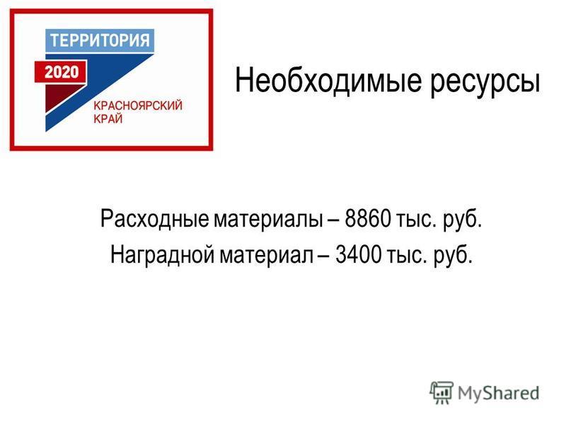 Необходимые ресурсы Расходные материалы – 8860 тыс. руб. Наградной материал – 3400 тыс. руб.