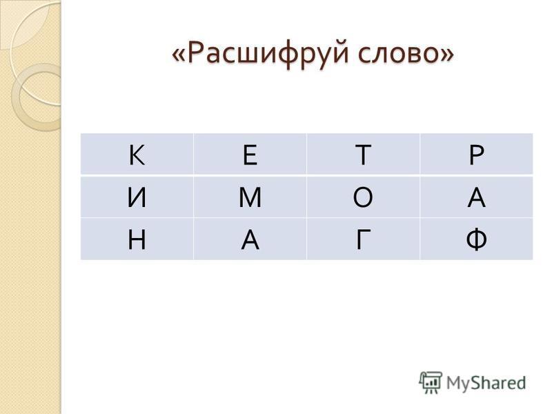 « Расшифруй слово » КЕТР ИМОА НАГФ